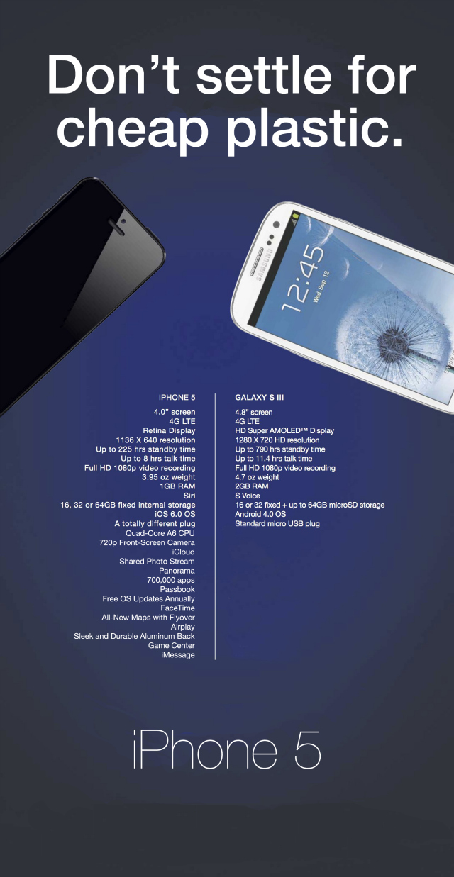 iPhone5 vs Galaxy S III