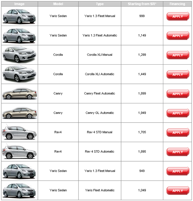 Toyota Unbeatable Offers