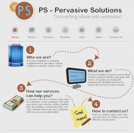 Web Design Company - Pervasive Solutions IT