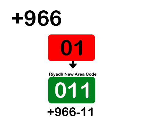 riyadh area new code