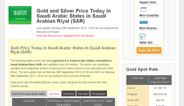 Gold and Silver Price Today in Saudi Arabic