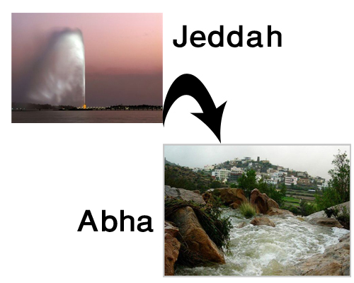 jeddah to abha distance