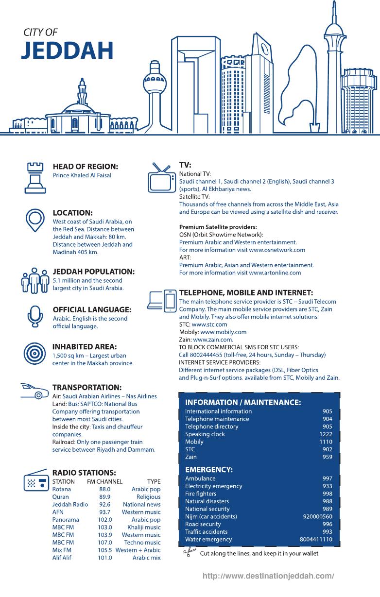 jeddah_city_infographic